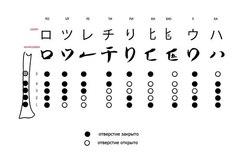 shakuhachi-fingering-1